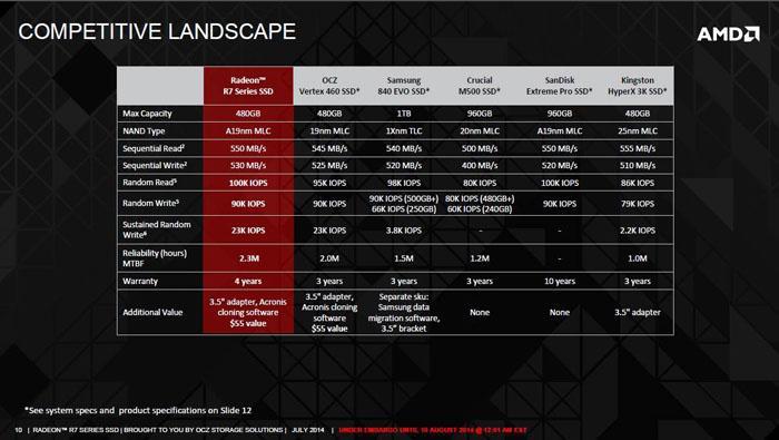 AMD Radeon R7 SSD_02
