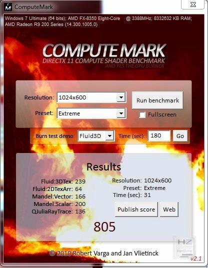 Computemark extreme