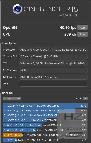 cinebench cpu_7800