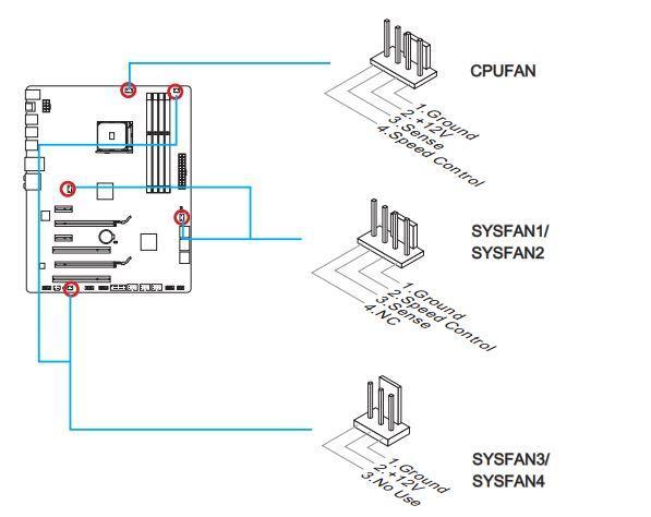 fan controller conectors