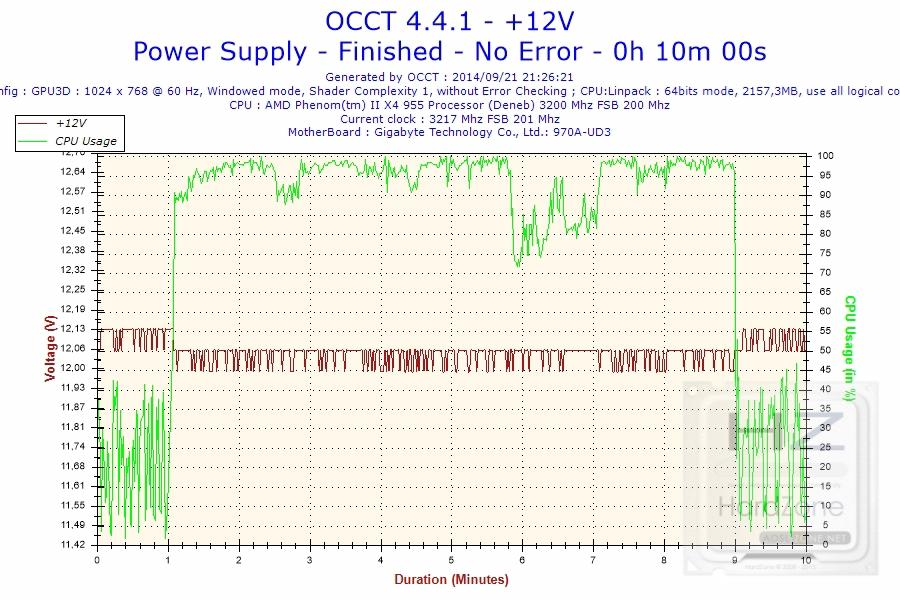 2014-09-21-21h26-Voltage-+12V
