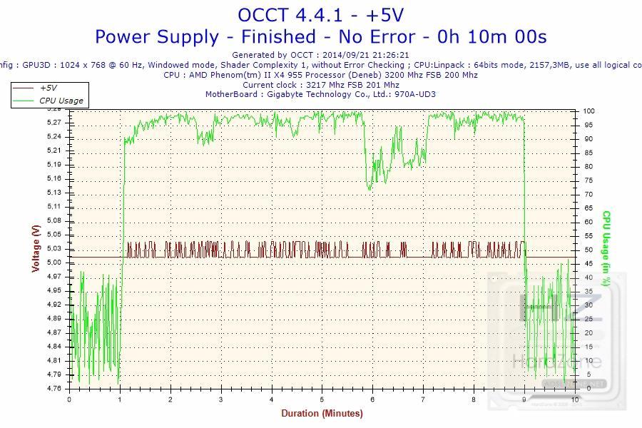 2014-09-21-21h26-Voltage-+5V