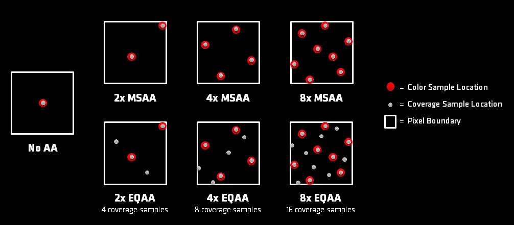 EQAA_samples