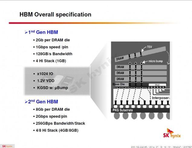 HBM-635x491