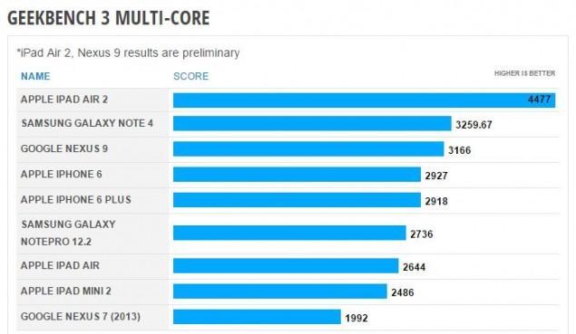 multi-core-635x369