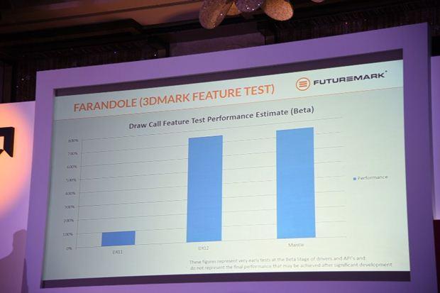 DX-12-Vs-Mantle-API-Feature-Test-3D-Mark