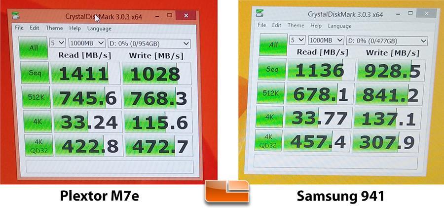 Plextor M7e M.2 SSD rendimiento vs samsung 941
