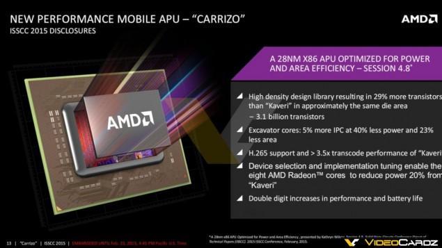AMD-Carrizo-APU_28nm-x86-5-IPC-635x357