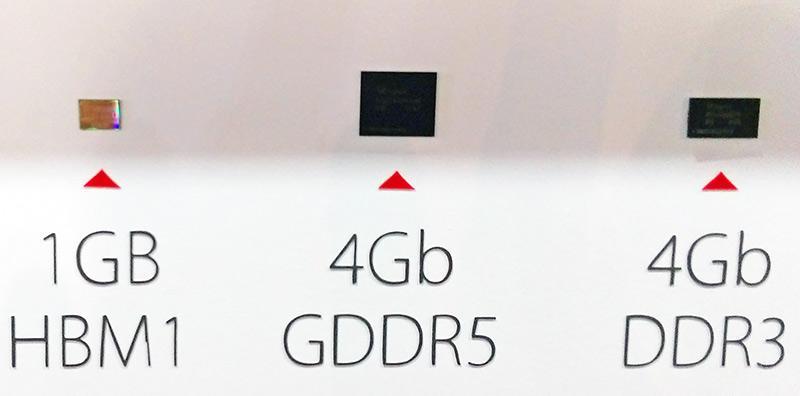 SK-HYNIX-HBM-vs-GDDR5
