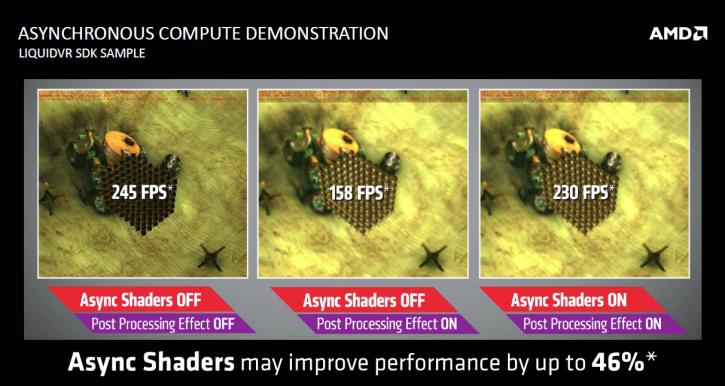 asynchronous performance