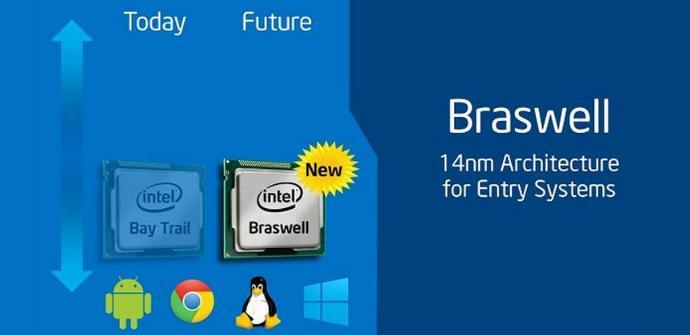 braswell