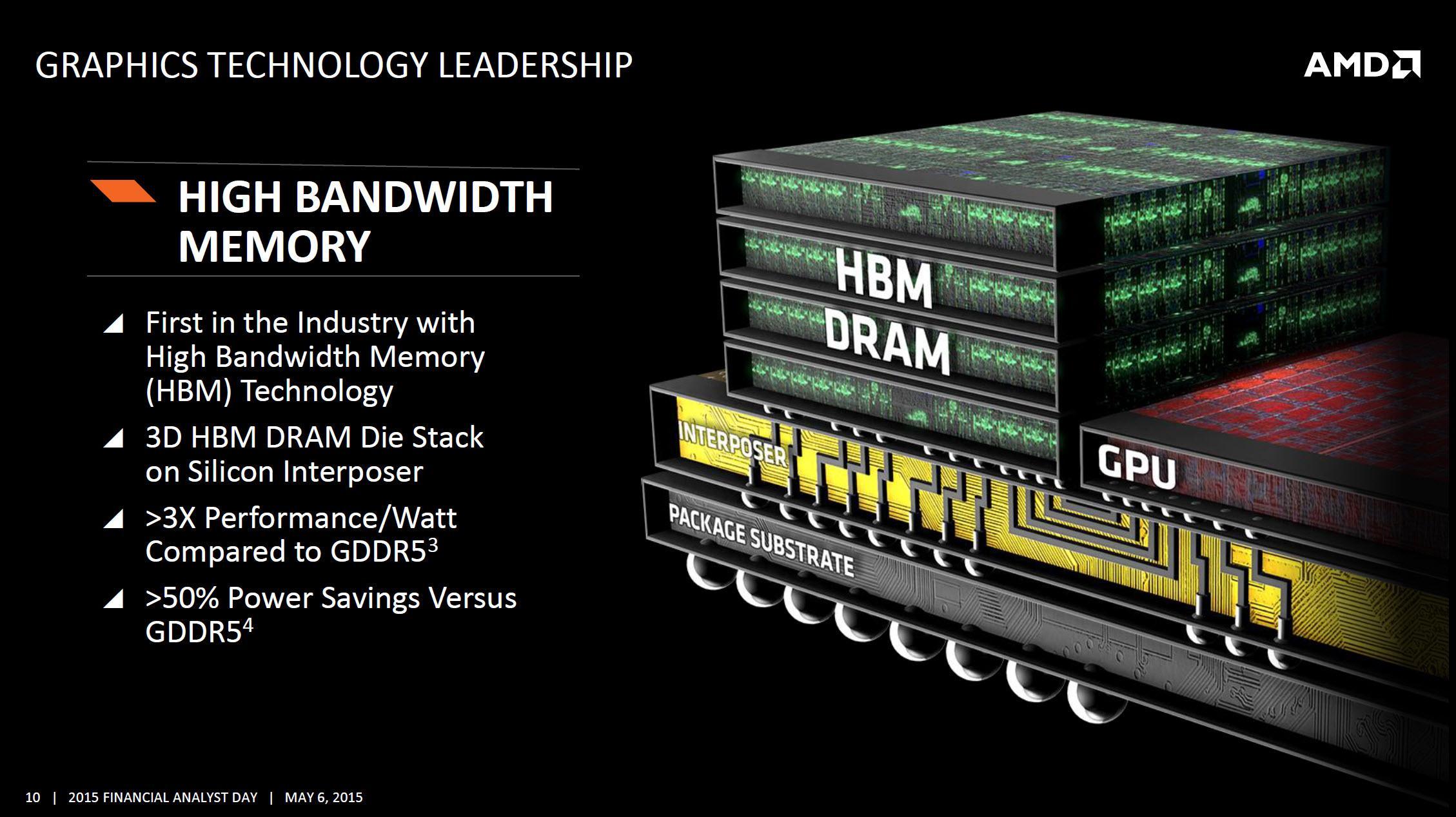 AMD-GCN-HBM-High-Bandwidth-Memory