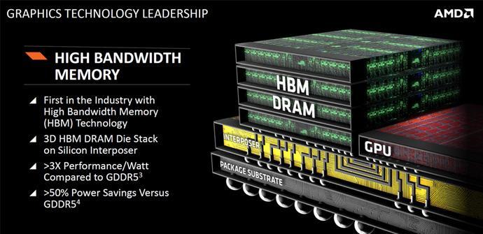 AMD Memoria HBM