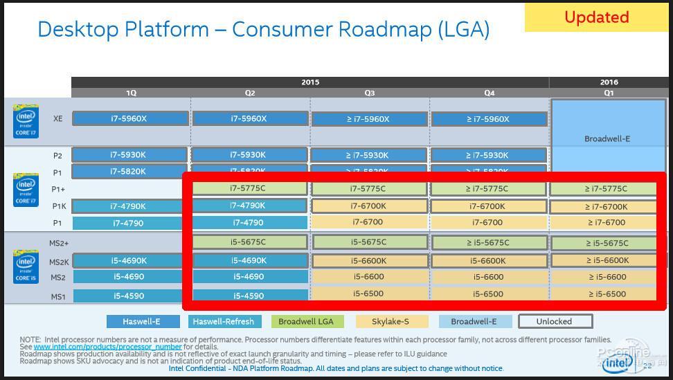 Intel-Skylake-CPUs-Roadmap