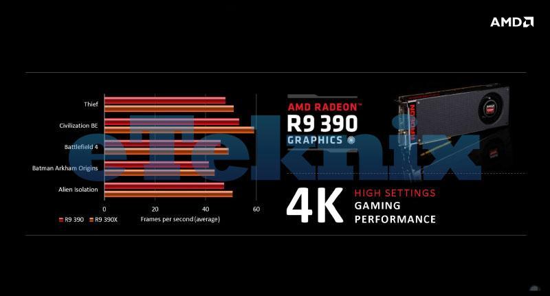 AMD_R9_Preso-22