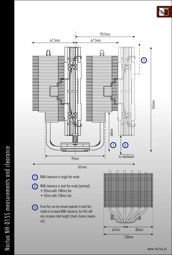 nh_d15s_measurements