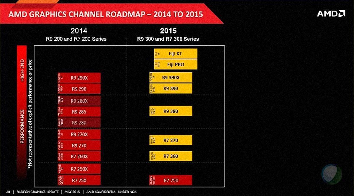 roadmapamp2015
