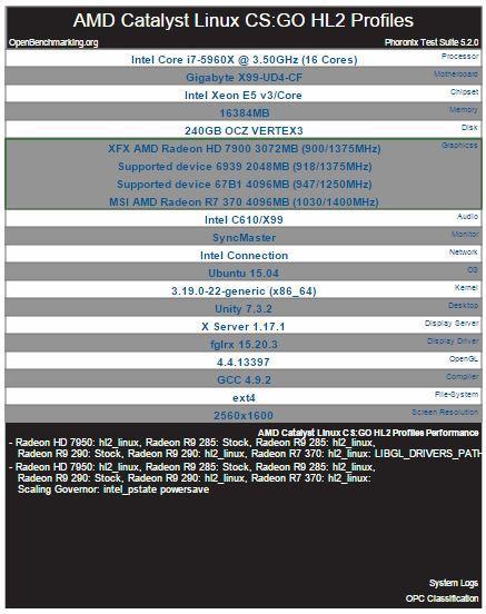 Perfil CS GO AMD Catalyst