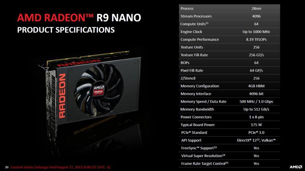 AMD Radeon R9 Nano Specs