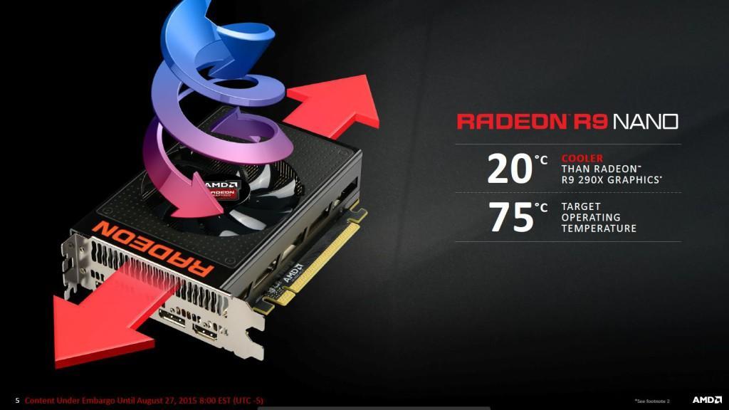 Radeon R9 Nano disipador