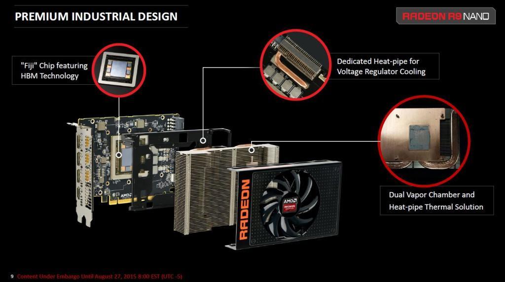 Radeon R9 Nano esquema disipador