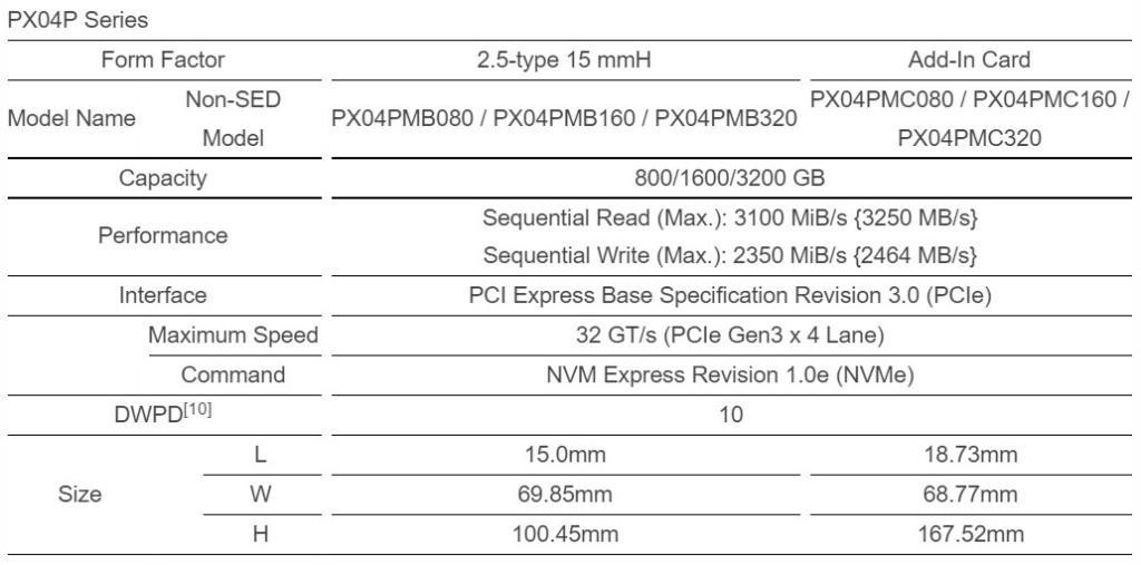 Toshiba PX04P