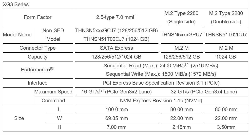 Toshiba XG3 Series