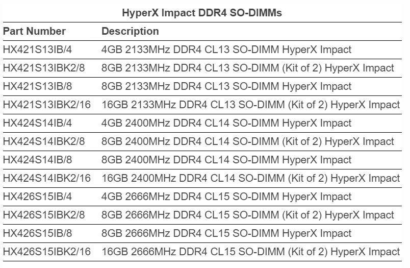 Kingston HyperX Impact tabla