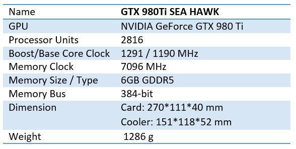 MSI Corsair GeForce GTX 980 Ti Sea Hawk specs