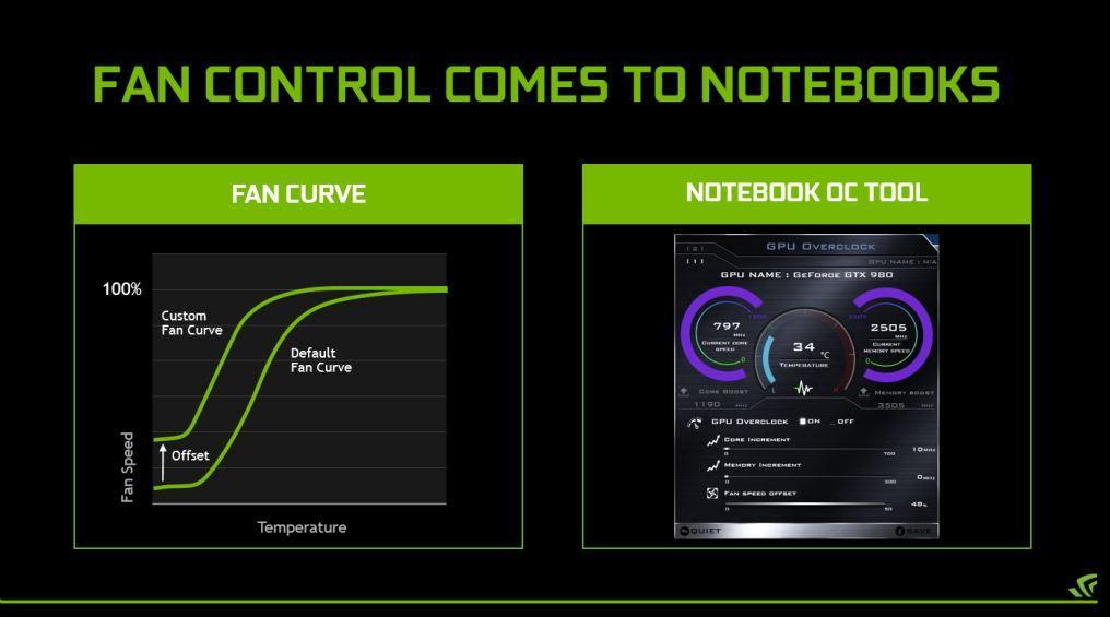 NVIDIA GTX 980 Fan control