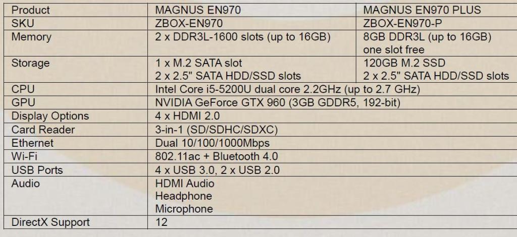 Zotac ZBOX Magnus EN970 Specs