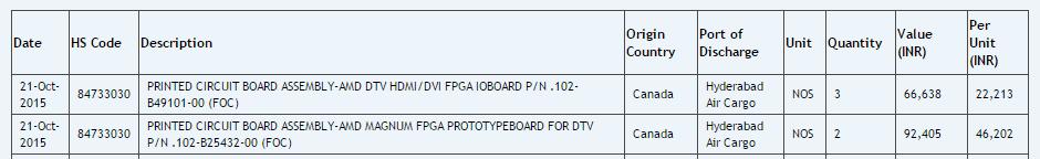 AMD-Magnum-FPGA-DTV