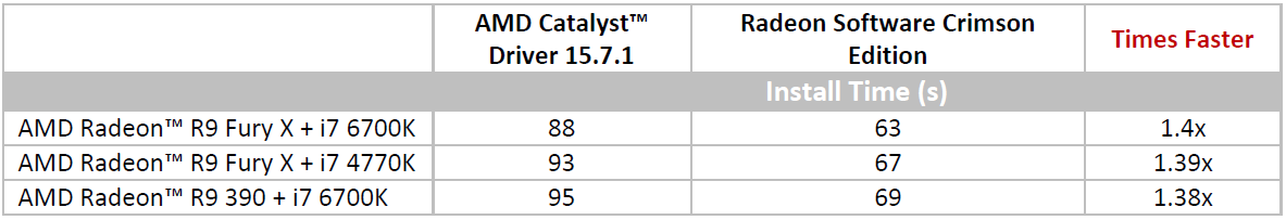 AMD Radeon Crimson 01