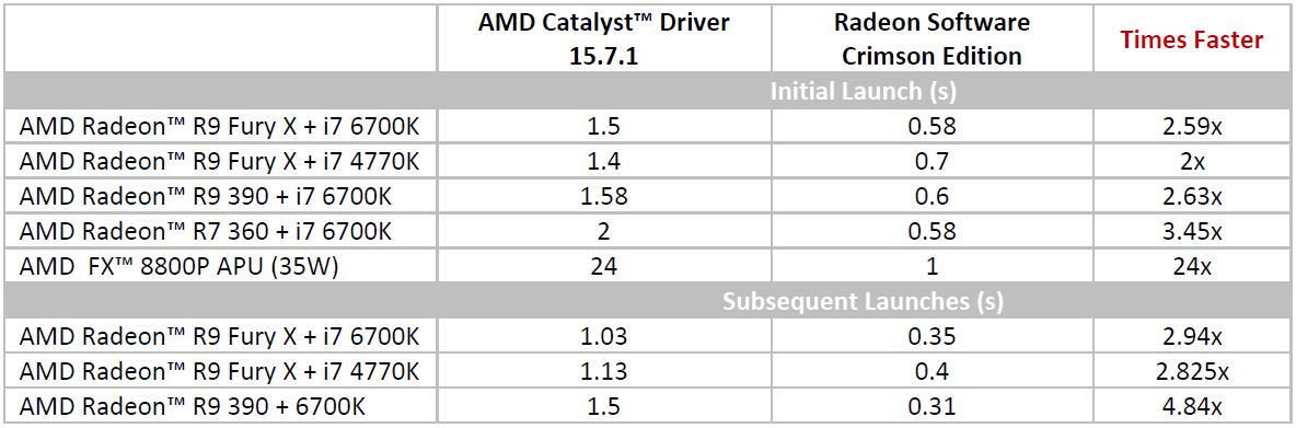AMD Radeon Crimson 02
