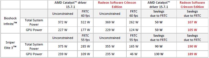 AMD Radeon Crimson 05