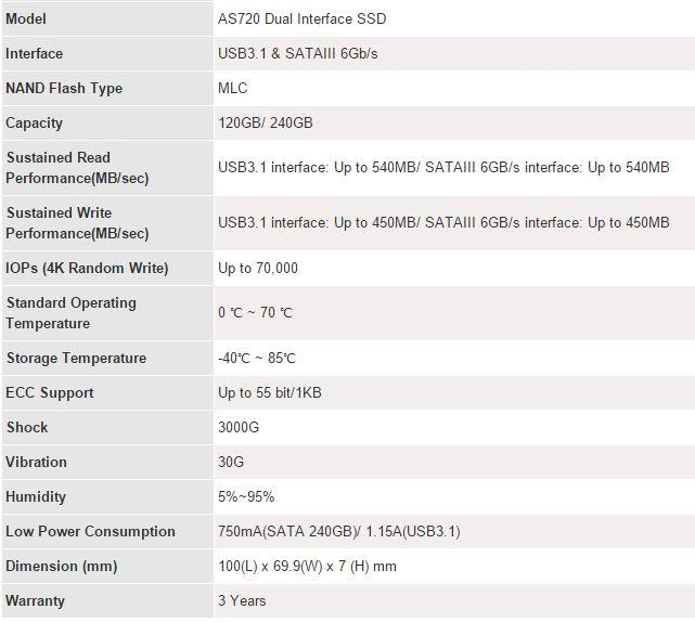 Apacer AS720 specs