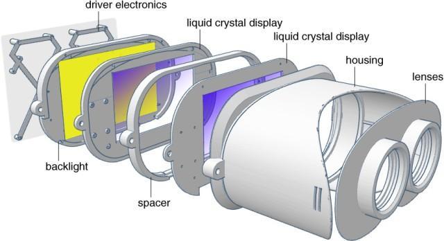 Nvidia VR 01