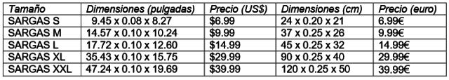 Sargas Price