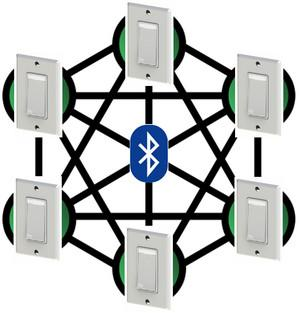 bluetooth_mesh_aircable_smartdimmer