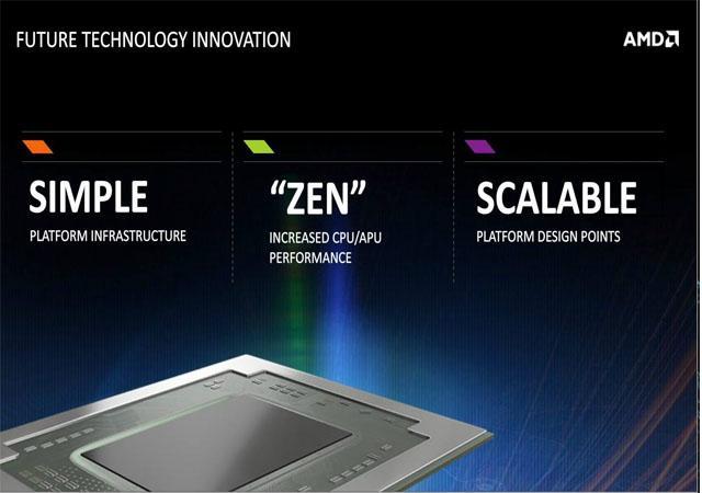 AMD Zen strategy