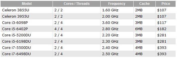 Intel new Skylake processors