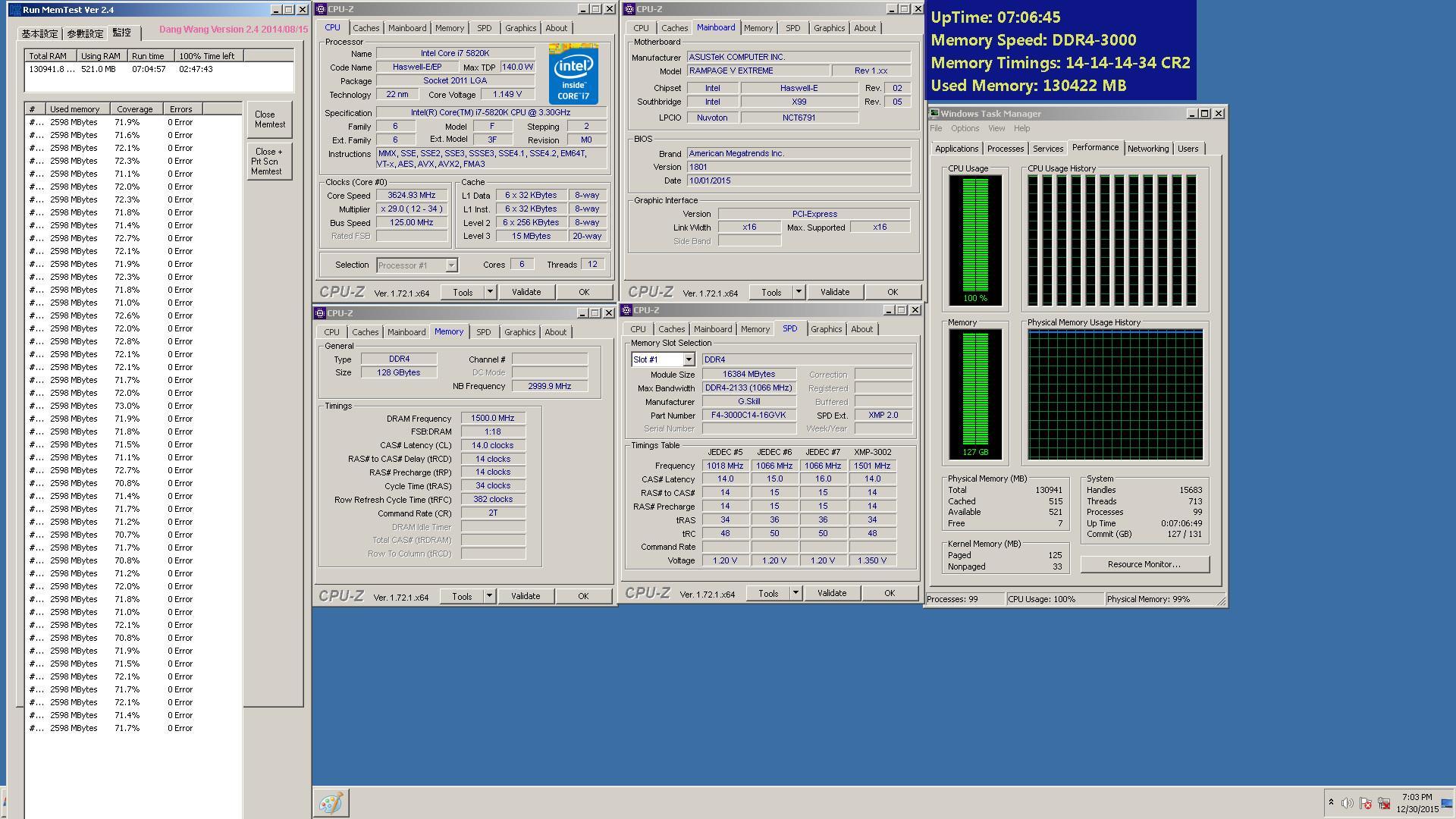 G Skill DDR4 128 GB