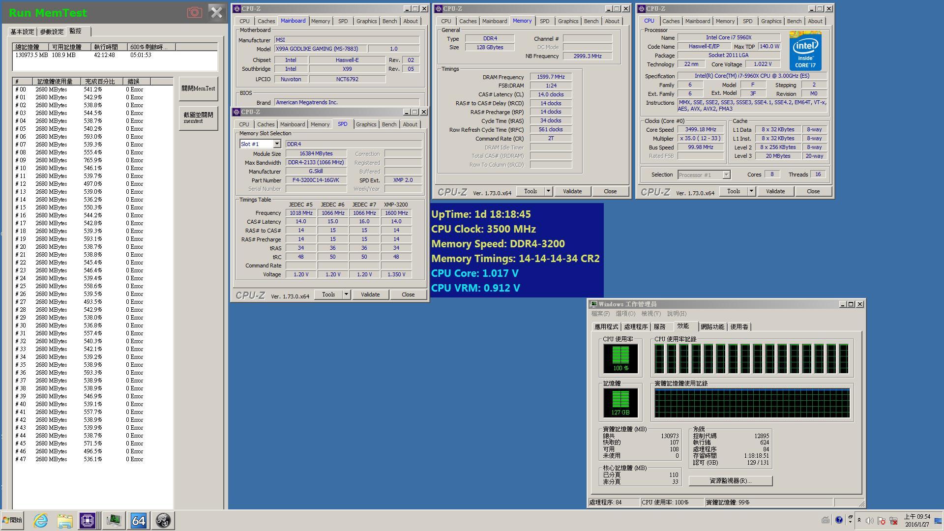 GSkill F4-3200 128 GB 03