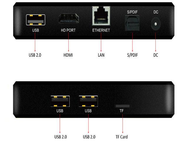 M9+ y G10 Plus, dos TV Box con Android al mejor precio