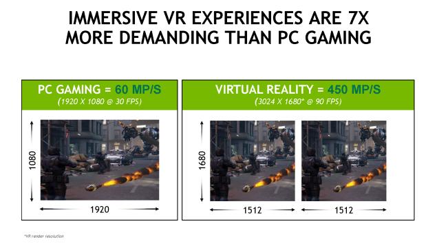NVIDIA-Gameworks-VR_2-635x357