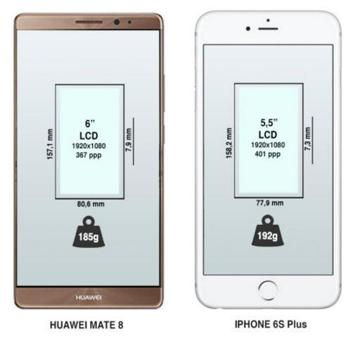 Mate 8 vs 6S Plus