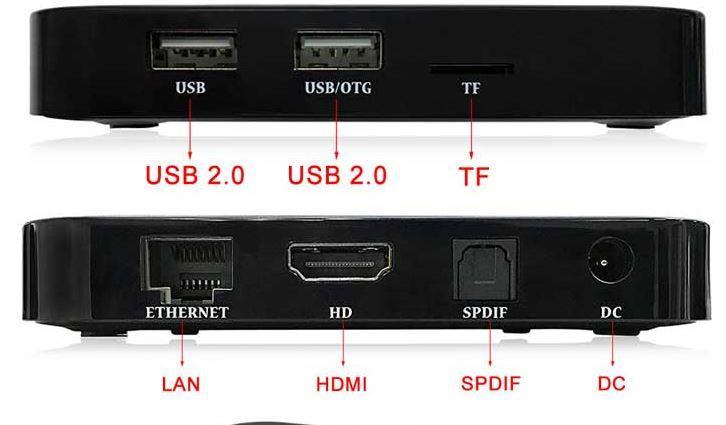 Z68 conexiones