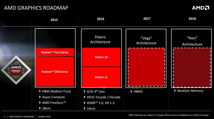 AMD Polaris Roadmap 2018