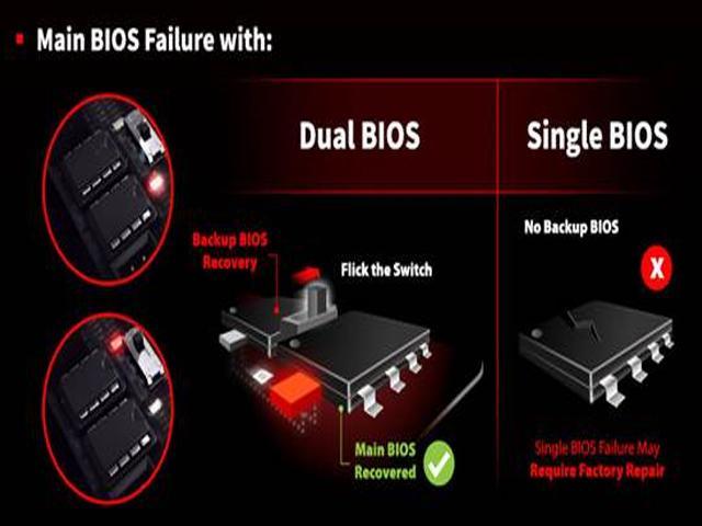 Biostar Dual Bios 02