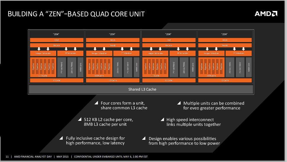 AMD Zen Arquitectura